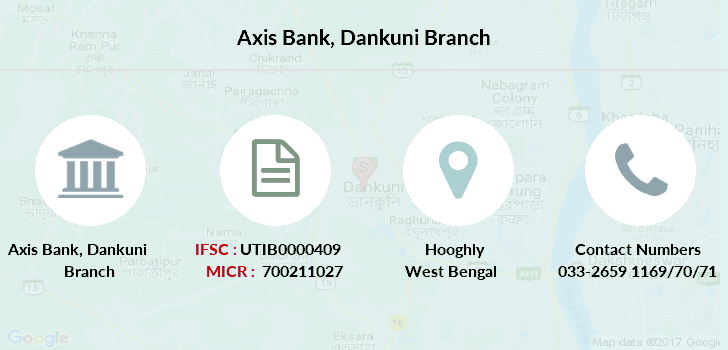 Axis-bank Dankuni branch