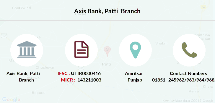 Axis-bank Patti branch