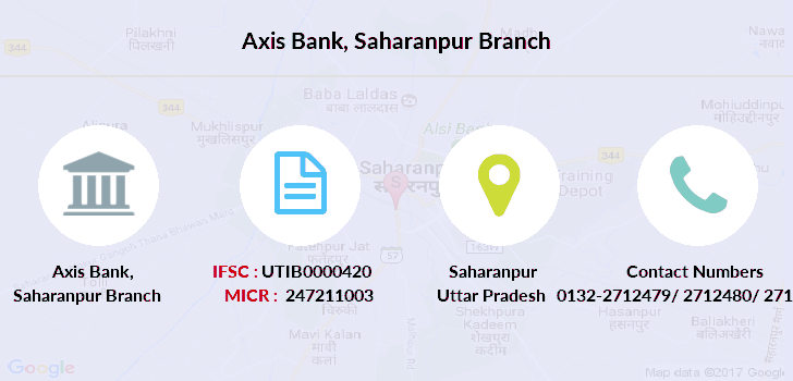 Axis-bank Saharanpur branch