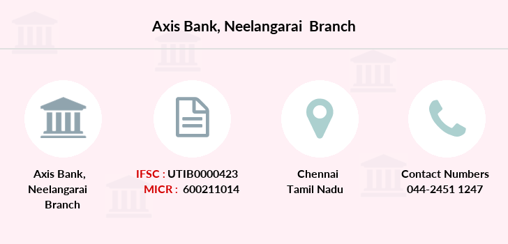 Axis-bank Neelangarai branch