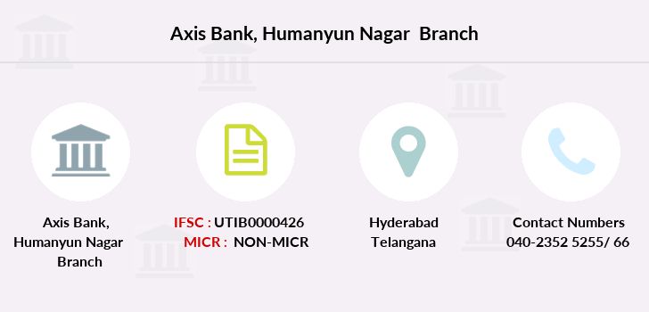 Axis-bank Humanyun-nagar branch