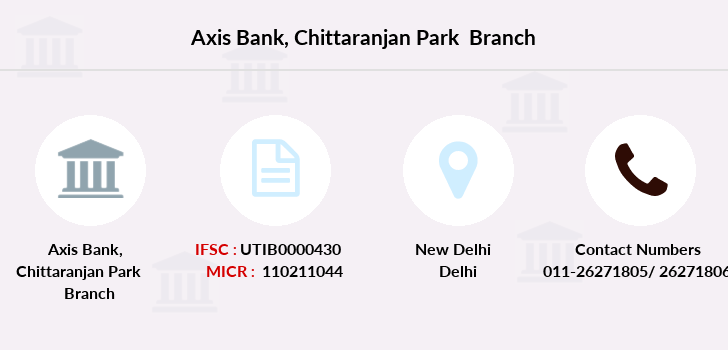 Axis-bank Chittaranjan-park branch