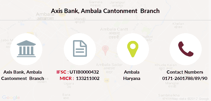 Axis-bank Ambala-cantonment branch