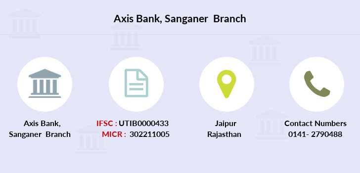 Axis-bank Sanganer branch