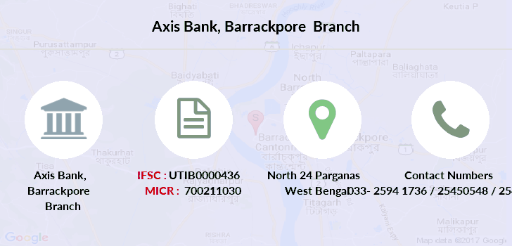 axis bank adyar branch address
