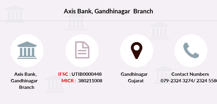 Axis-bank Gandhinagar branch