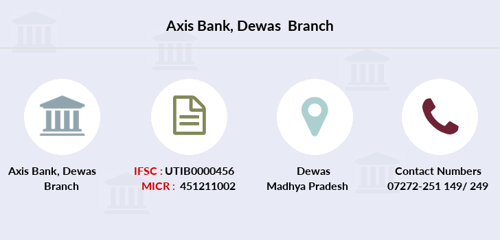 Axis-bank Dewas branch