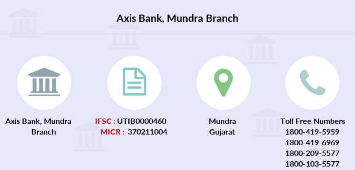 Axis-bank Mundra branch
