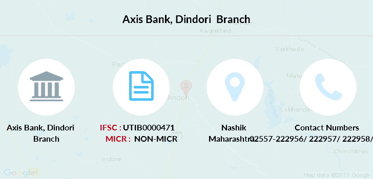 Axis-bank Dindori branch