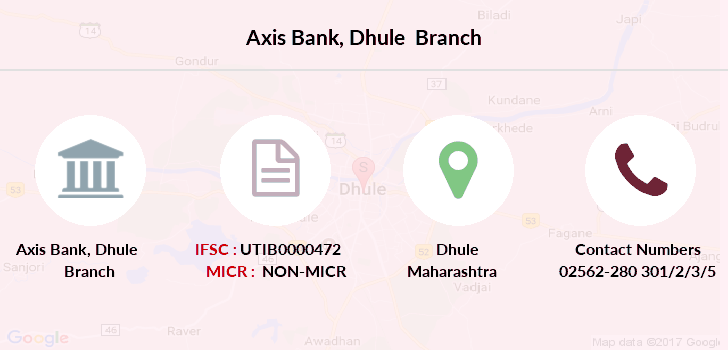 Axis-bank Dhule branch