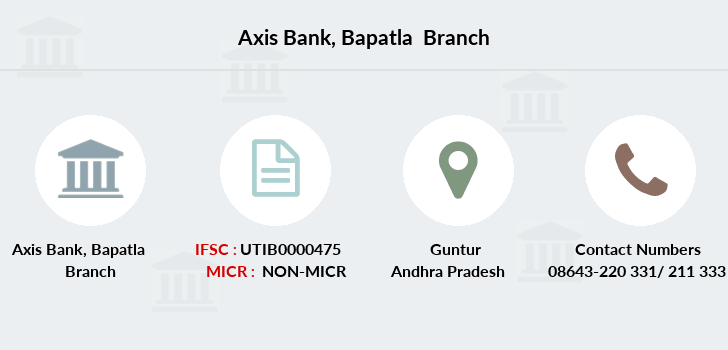 Axis-bank Bapatla branch