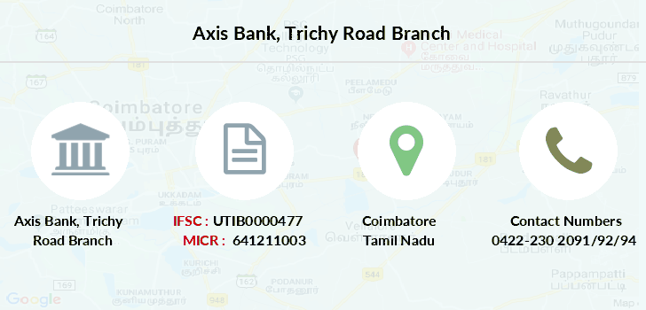 Axis-bank Trichy-road branch