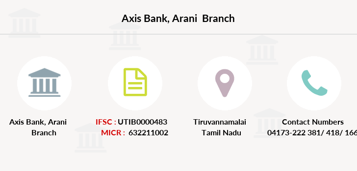 Axis-bank Arani branch