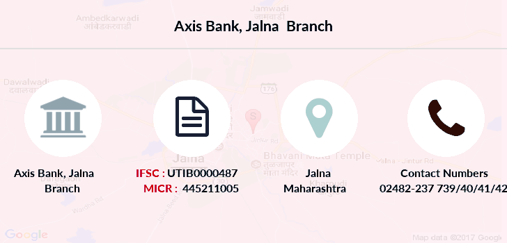 Axis-bank Jalna branch