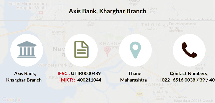 Axis-bank Kharghar branch