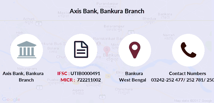 Axis-bank Bankura branch