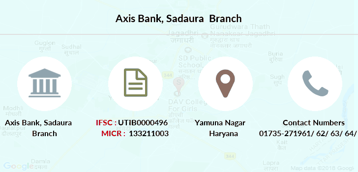 Axis-bank Sadaura branch