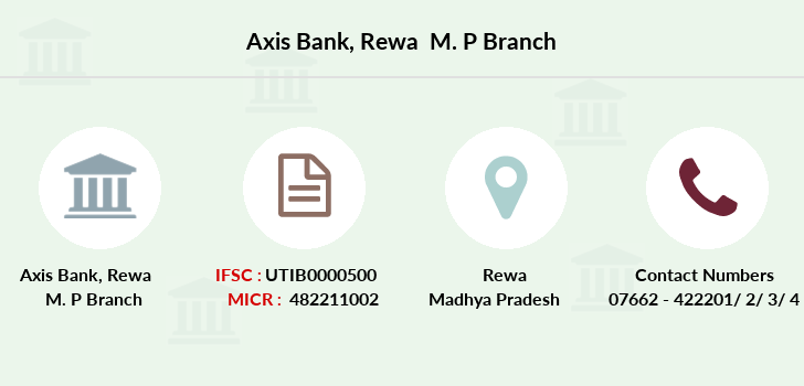 Axis-bank Rewa-m-p branch