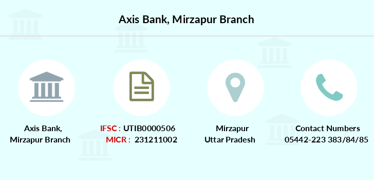 Axis-bank Mirzapur branch