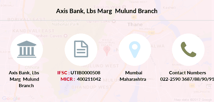 Axis-bank Lbs-marg-mulund branch