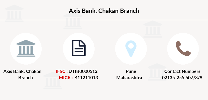 Axis-bank Chakan branch
