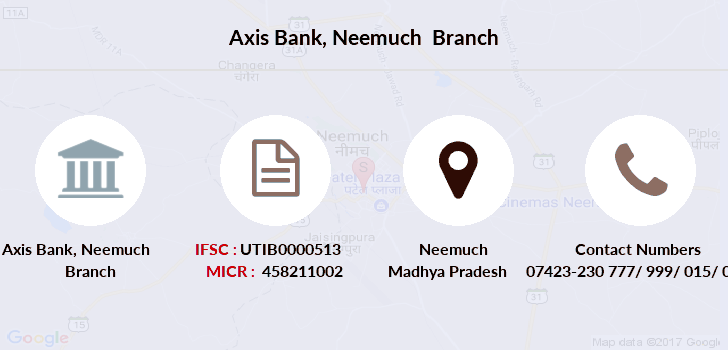 Axis-bank Neemuch branch