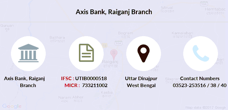 Axis-bank Raiganj branch