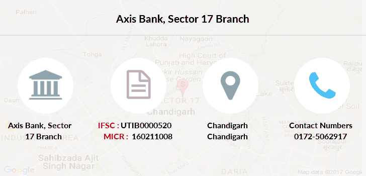 Axis-bank Sector-17 branch