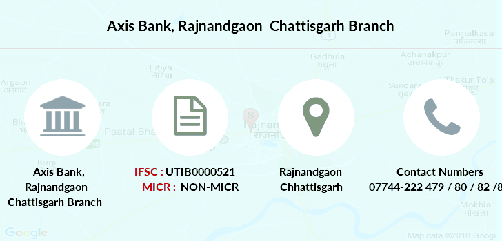 Axis-bank Rajnandgaon-chattisgarh branch