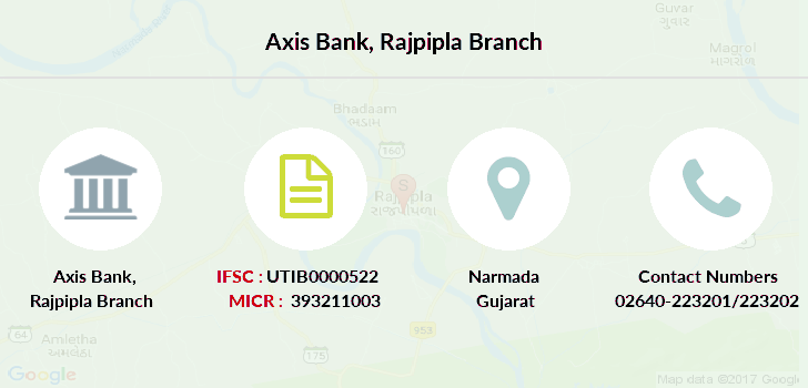 Axis-bank Rajpipla branch