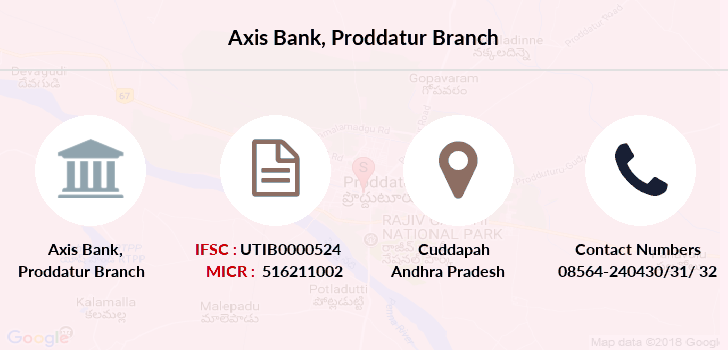 Axis-bank Proddatur branch