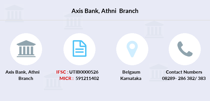 Axis-bank Athni branch