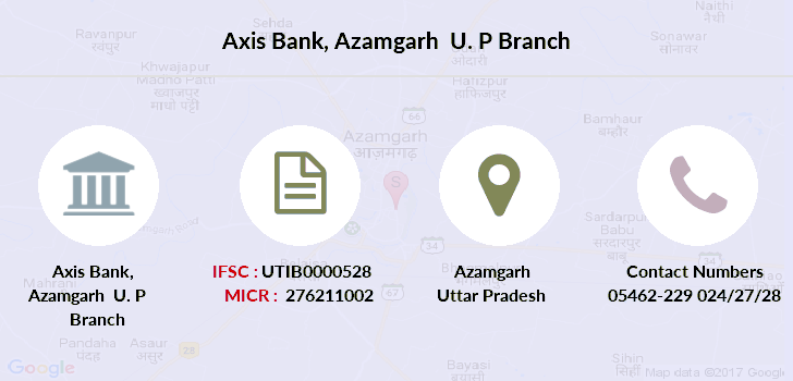 Axis-bank Azamgarh-u-p branch