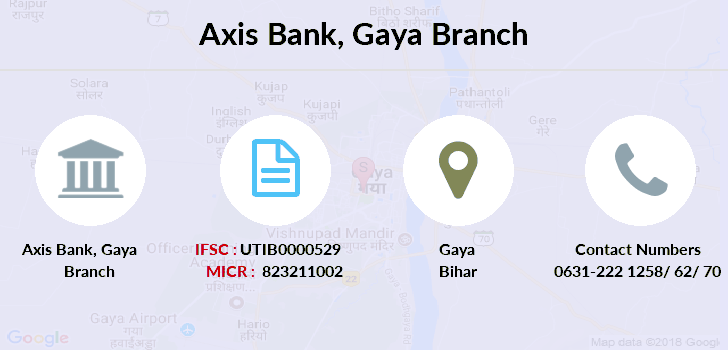 Axis-bank Gaya branch