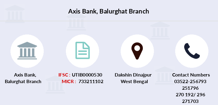 Axis-bank Balurghat branch