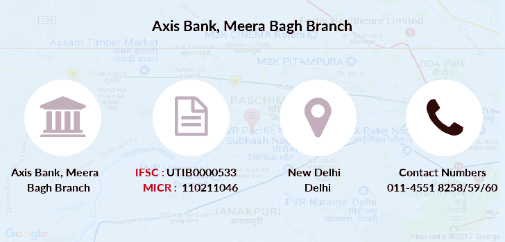 Axis-bank Meera-bagh branch