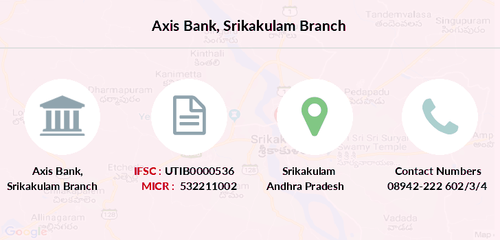 Axis-bank Srikakulam branch