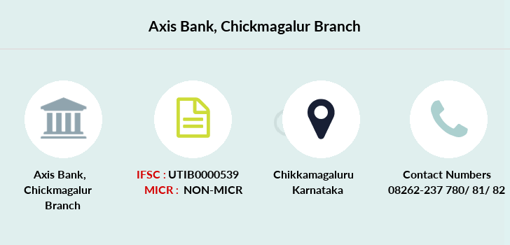 Axis-bank Chickmagalur branch