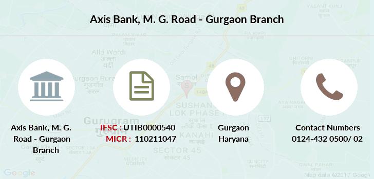 axis bank customer care in gurgaon