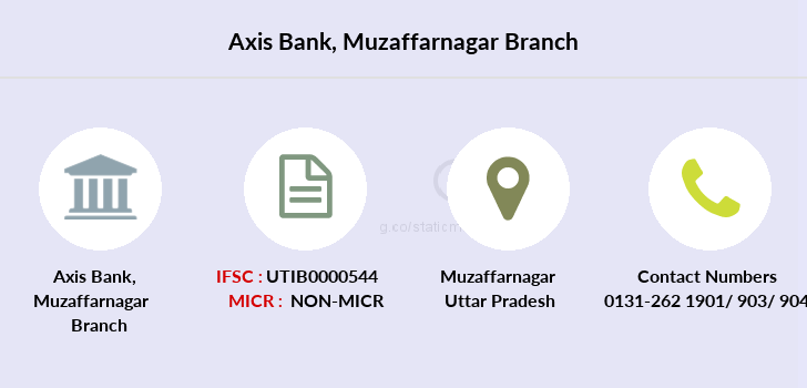 Axis-bank Muzaffarnagar branch