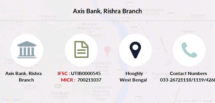 Axis-bank Rishra branch