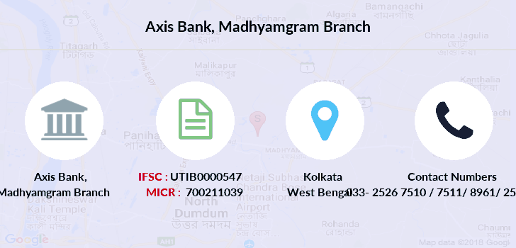 Axis-bank Madhyamgram branch