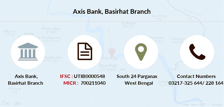 Axis-bank Basirhat branch