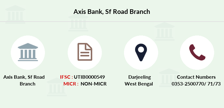 Axis-bank Sf-road branch