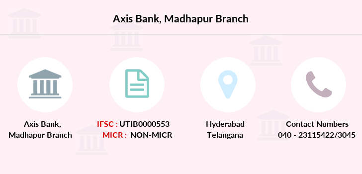 Axis-bank Madhapur branch
