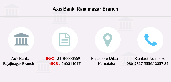 Axis-bank Rajajinagar branch