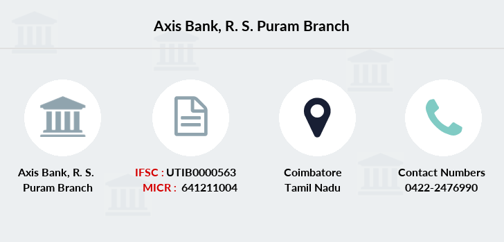 Axis-bank R-s-puram branch