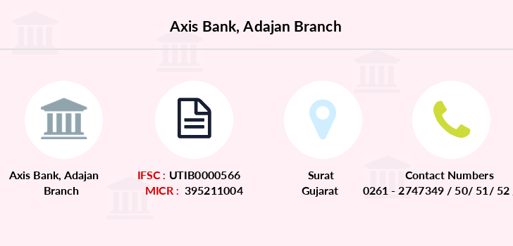 Axis-bank Adajan branch