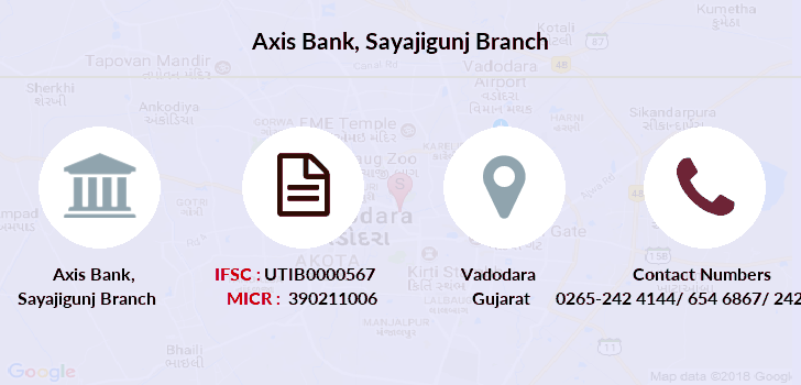 Axis-bank Sayajigunj branch