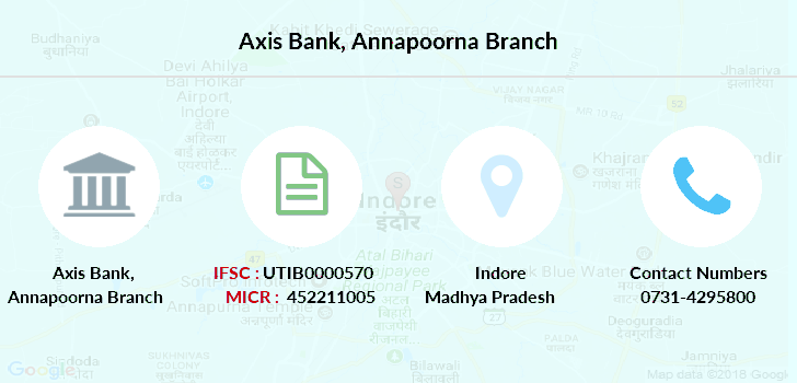Axis-bank Annapoorna branch